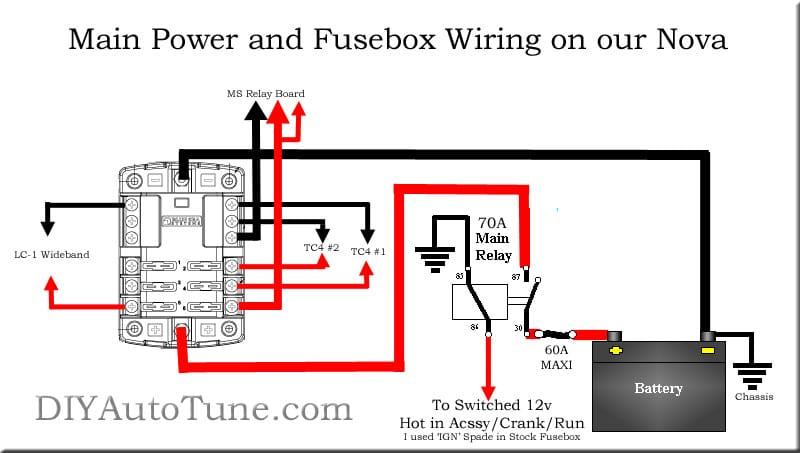 fusebox and power wiring megasquirt carb to efi conversion part 1 tbi fuel only wiring a car battery at soozxer.org