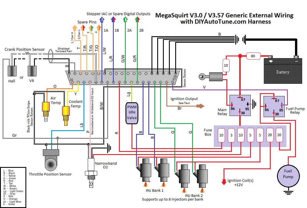 MegaSquirt wiring diagram thumbnail 10' megasquirt electronic fuel injection wiring harness (ms1 ms2 fuel injector wiring harness at aneh.co