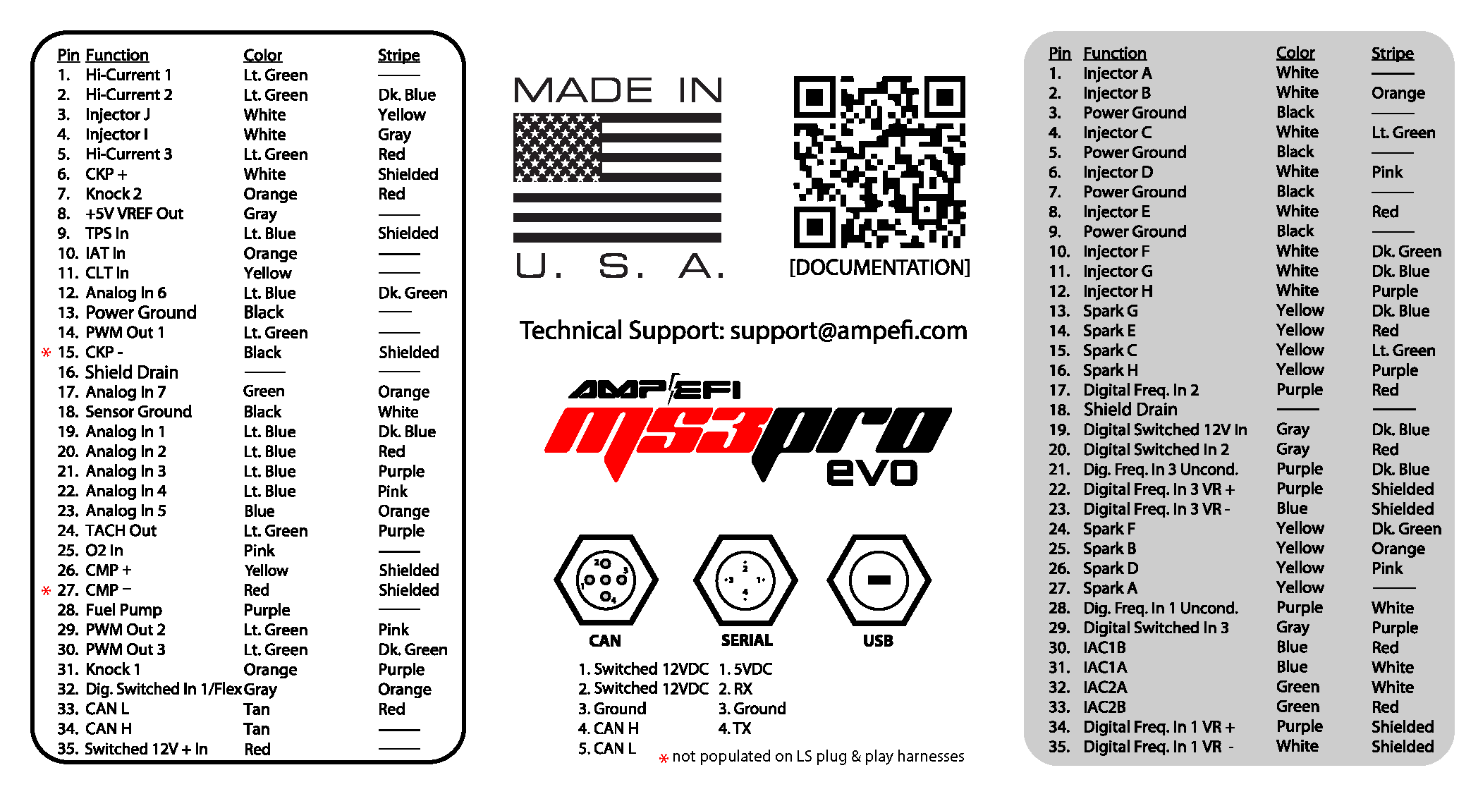 MS3Pro EVO Complete Universal Flying Lead Harness - DIYAutoTune.com