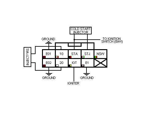 For the 22RE 87 toyota pickup fuse box diagram toyota wiring diagram instructions 89 Nissan Hardbody at creativeand.co