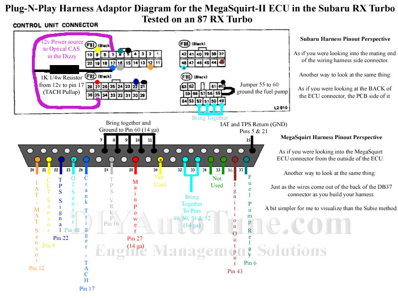 HarnessAdaptor how to megasquirt your subaru rx turbo diyautotune com Wiring Harness Diagram at gsmx.co