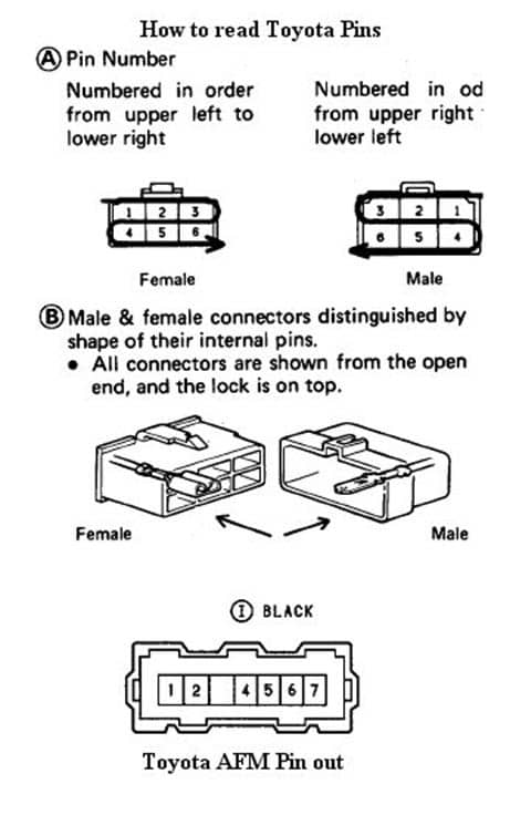 How to read toyota pins 90 toyota pickup wiring diagram wiring diagram simonand 1990 toyota pickup wiring harness at gsmportal.co