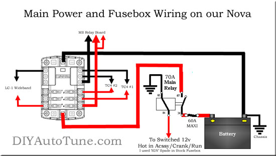 Main MegaSquirt Power and Fusebox Wiring Diagram on DIYAutoTune Nova