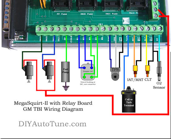 MegaSquirt-II with Relay Board GM TBI Wiring Diagram