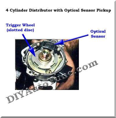 4 Cylinder Distributor with Optical Sensor Pickup