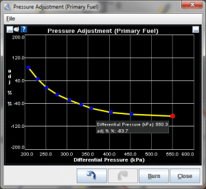 Fuel pressure correction