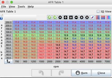 Linfert Blog - Tunerstudio MegaSquirt Tuning Software AFR Table 1