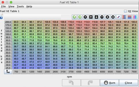 Linfert Blog - Tunerstudio MegaSquirt Tuning Software Fuel VE Table